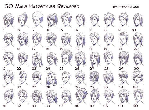 Cabello Anime Hombre Buscar Con Google Dibujo De Pelo Chicas Dibujos Peinados Anime