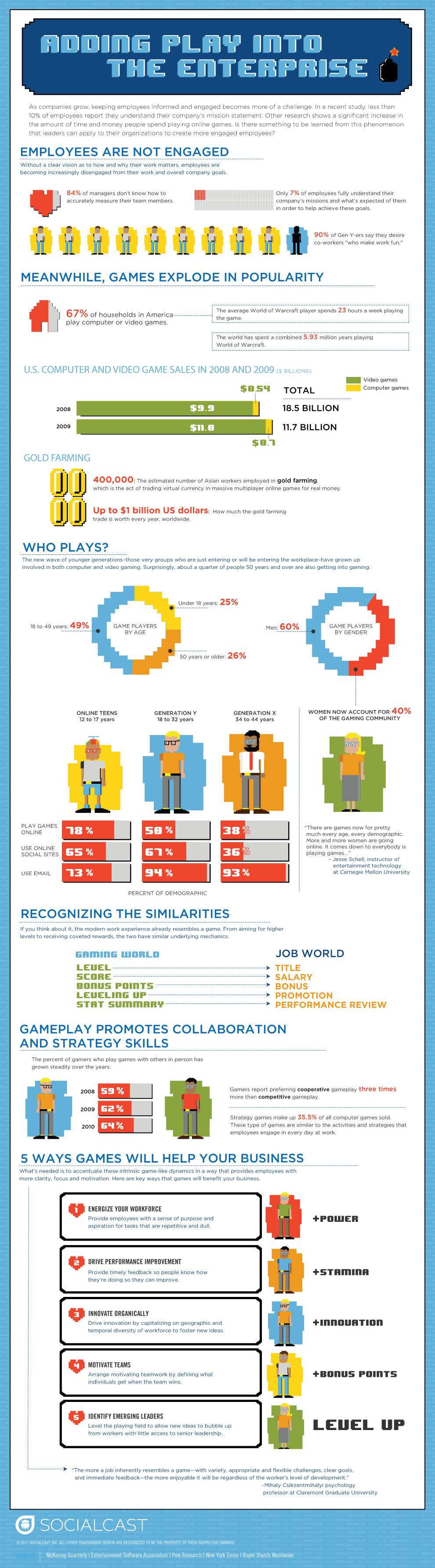 Gamification of work performance