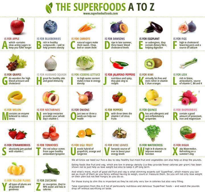 super foods a-z! | food health; nutrition; vitamins; θρέψη nutrición