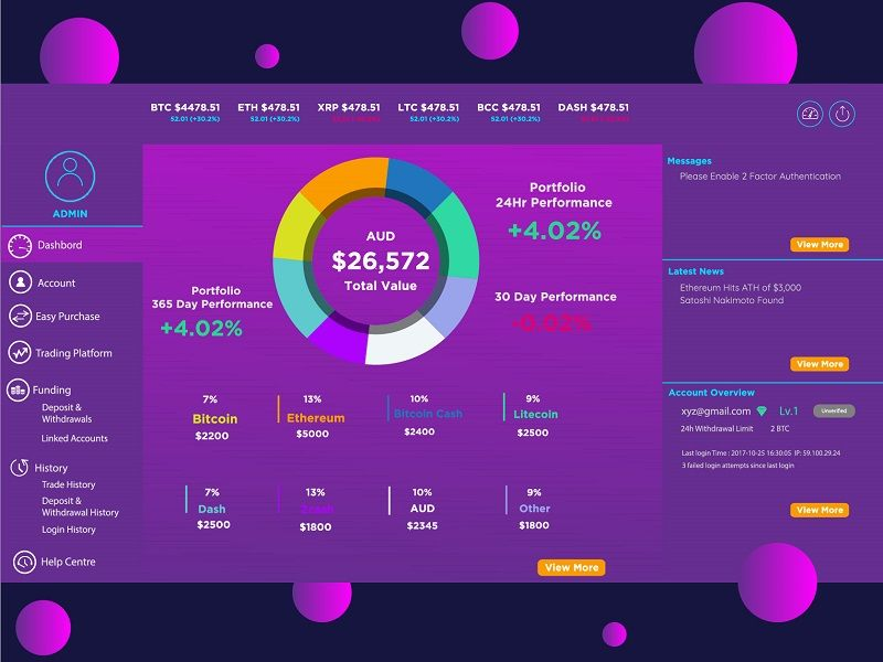 Cryptocurrency Dashboard Design