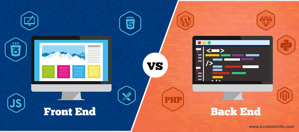 Front End And Back End Web Development All You Need To Know Konstant Info Web Development Learning And Development Development