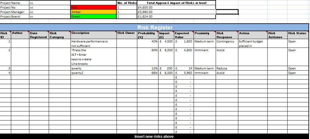 Format of risk register template analysis template for Prince2 project plan template free