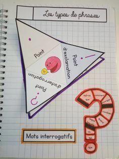 Leçons à manipuler / Leçons interactives en français: grammaire, conjugaison, vocabulaire ...