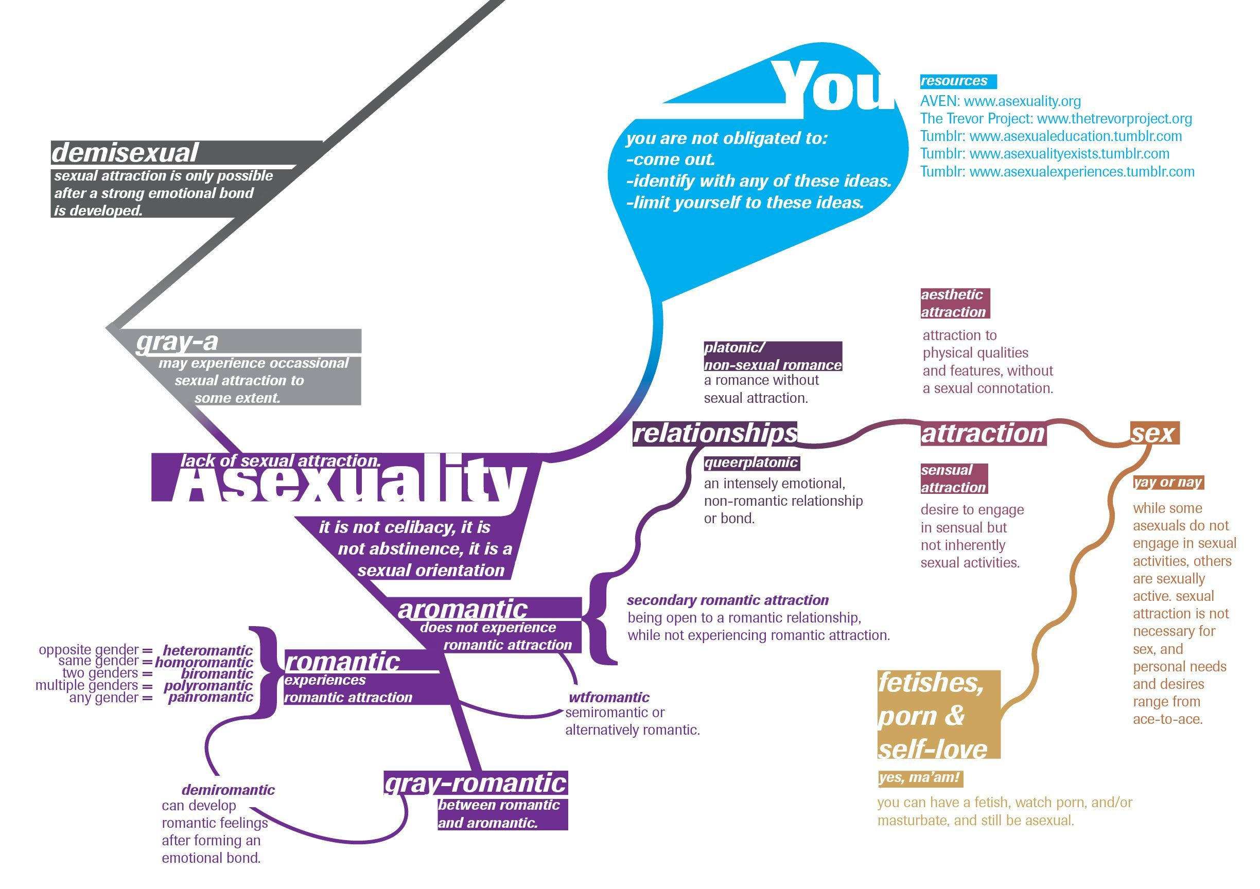 A Uality Infographic From Thanks But No Thanks
