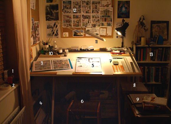 When I Have A Place Of My Own Or Just More Space I Want A Big Artist Desk To Work On