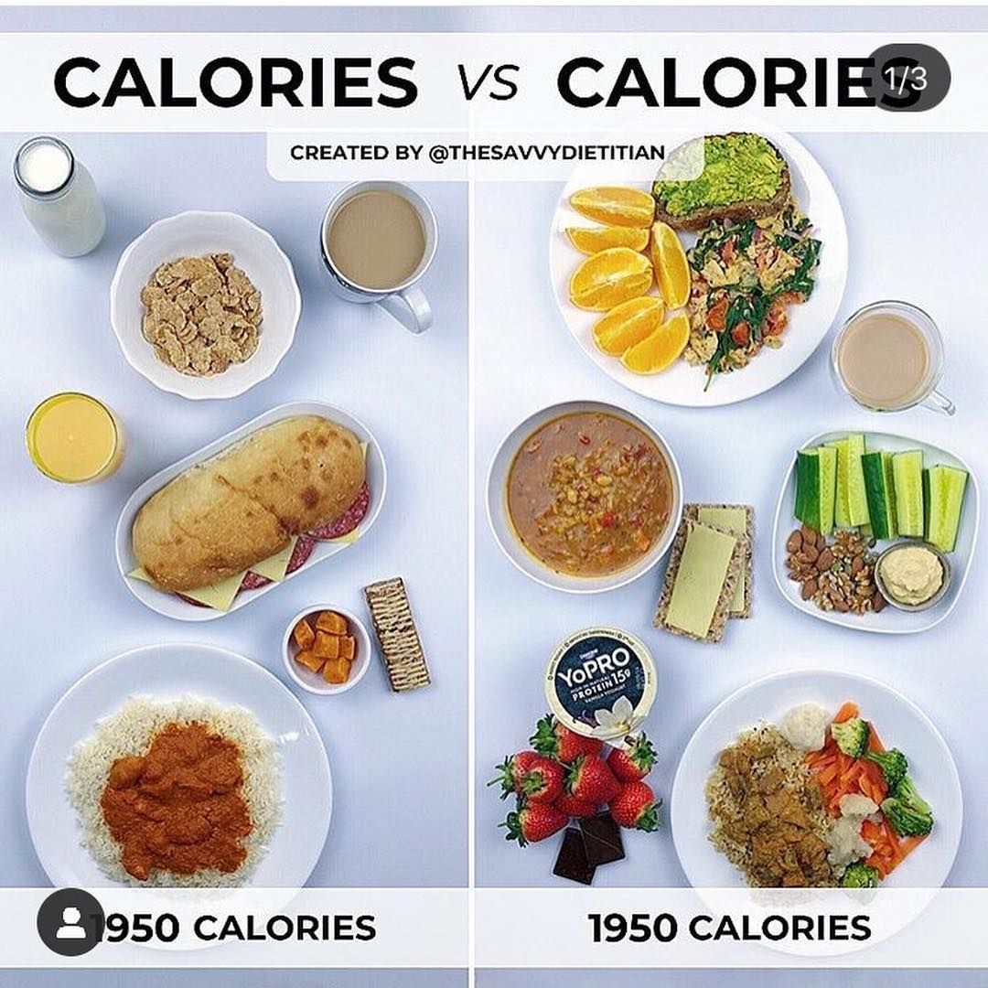 1950 calorie a day diet