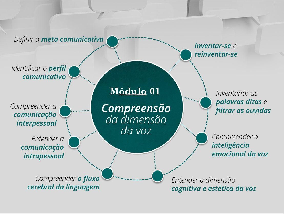 VDC01