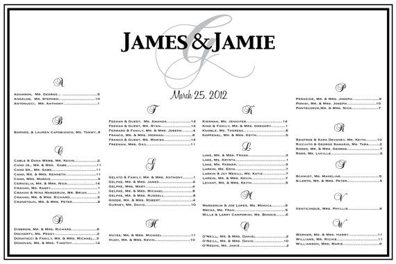 Wedding Seating Chart Table Ignments Card Poster Reception Tables