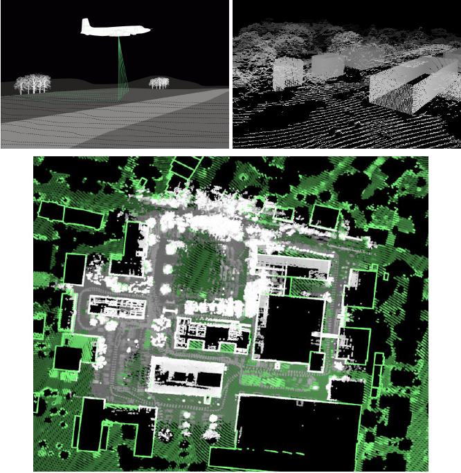 Robotic 3D Scan Repository
