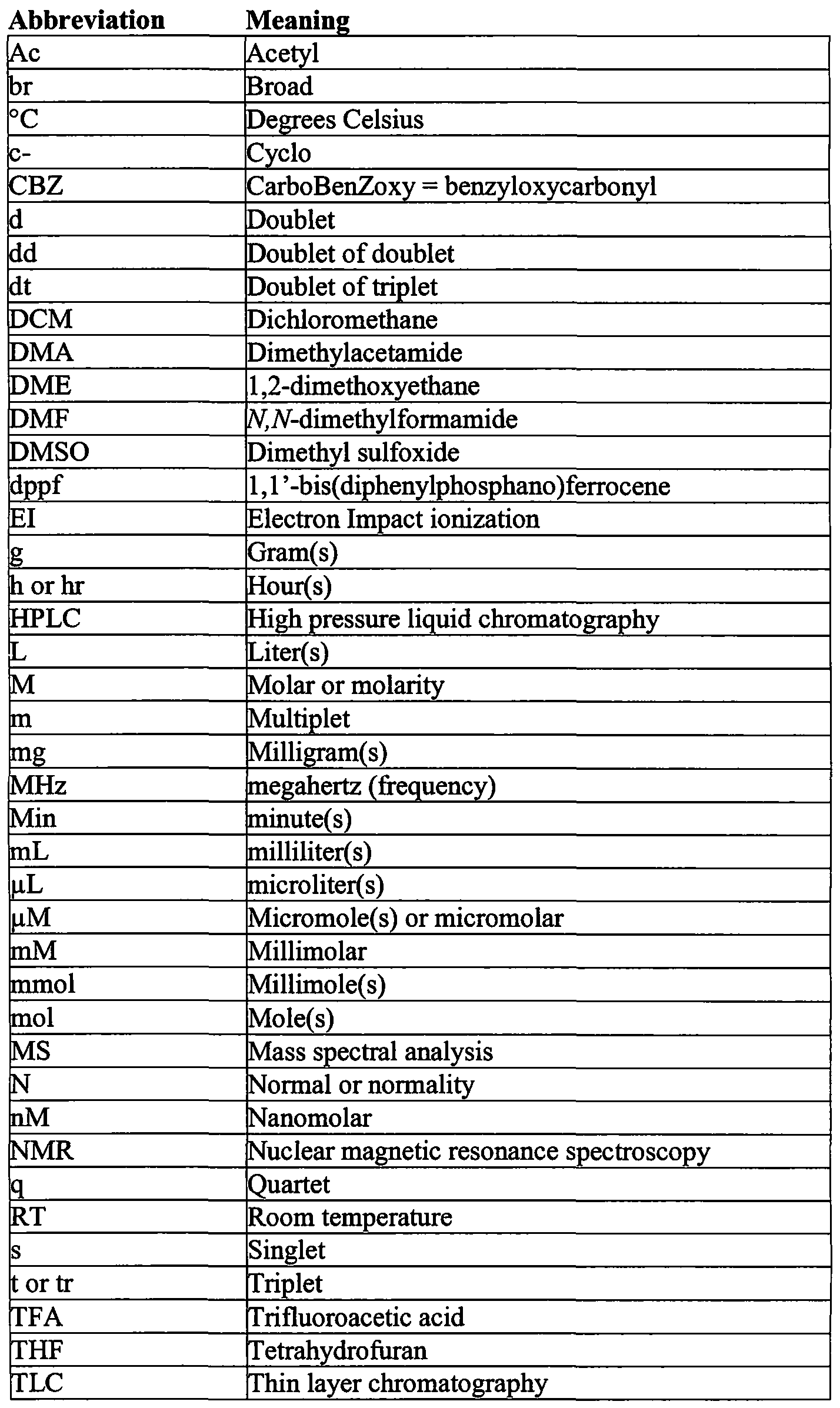Medical Abbreviations And Symbols And Abbreviations Are Drug