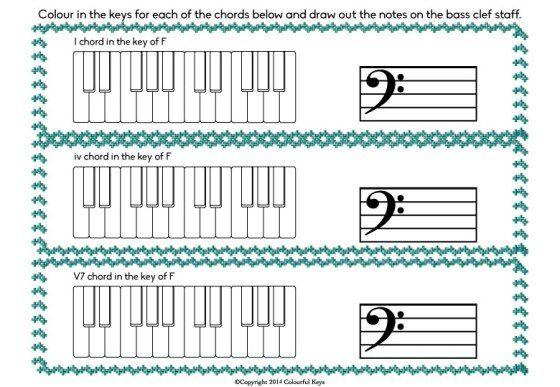 I Iv V7 Piano Chords Worksheets Worksheets And Teaching Music