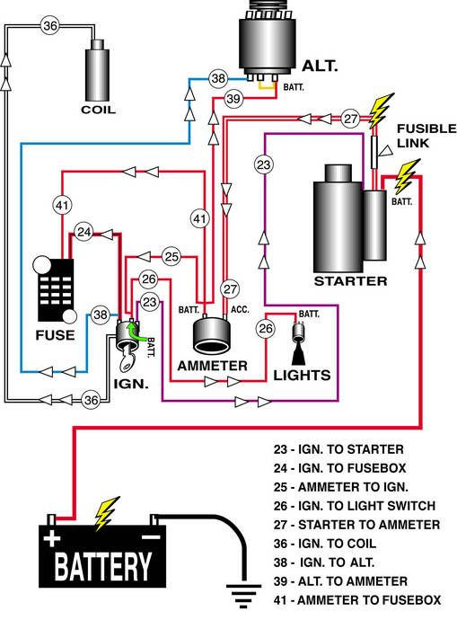 6c93abb20519993ceb5785c03a21ab49 partial schematic of my wiring harness knowledge pinterest ammeter wiring schematic at bakdesigns.co