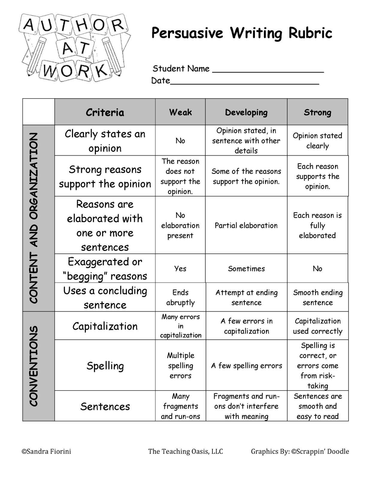 A Bunch Of Awesome Teachers Bloggers Have Joined Together To Share Their Favorite Personal Item For Persuasive Writing Rubric Persuasive Writing Writing Rubric [ 1600 x 1240 Pixel ]