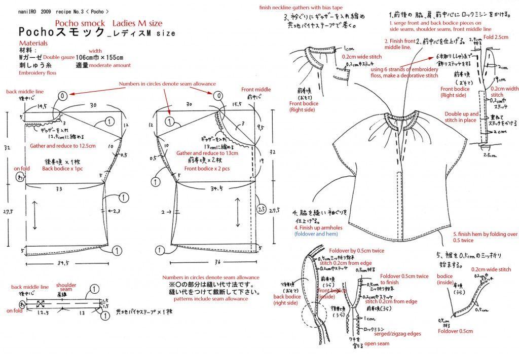 Translated free Nani Iro smock top pattern. | Pattern making | Pinterest