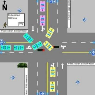 Accident Diagramming Tool #streetdelivery1