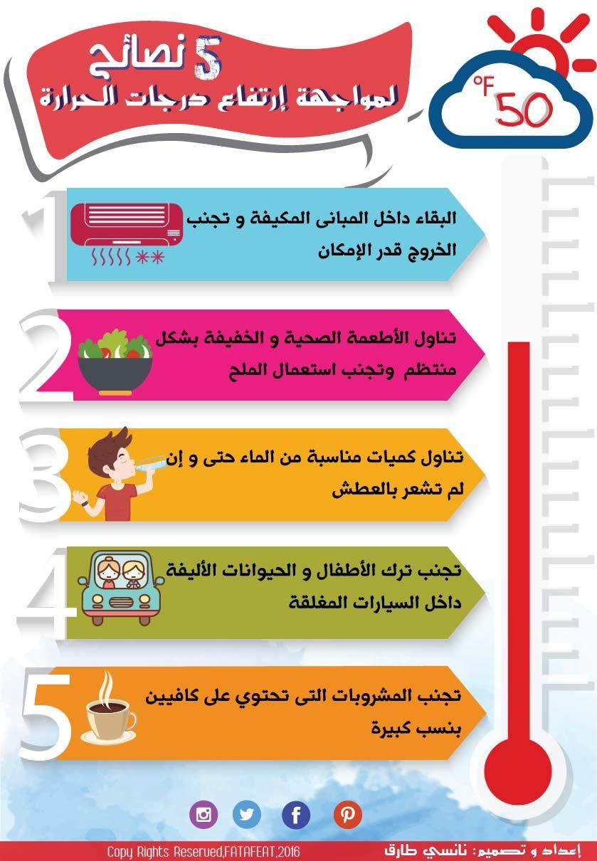إنفوجرافيك 5 نصائح لمواجهة ارتفاع درجات الحرارة Health Fitness Health Words