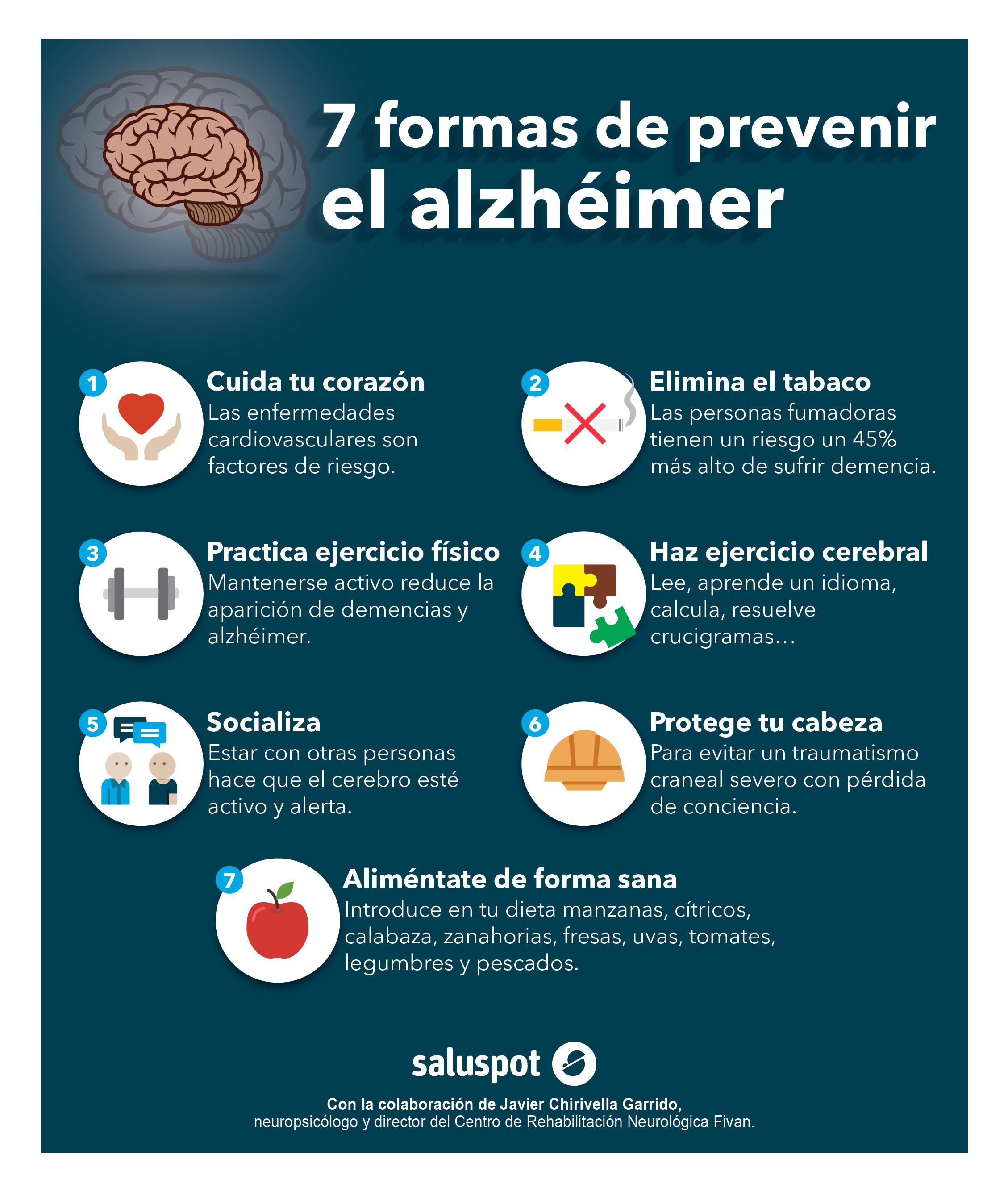 el alzheimer produce perdida de peso repentinas