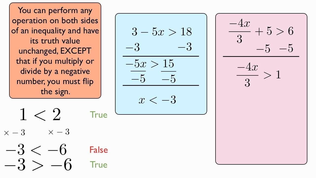 Inequalities Flipping The Sign Examples Inequality 7th Grade Math Negative Numbers