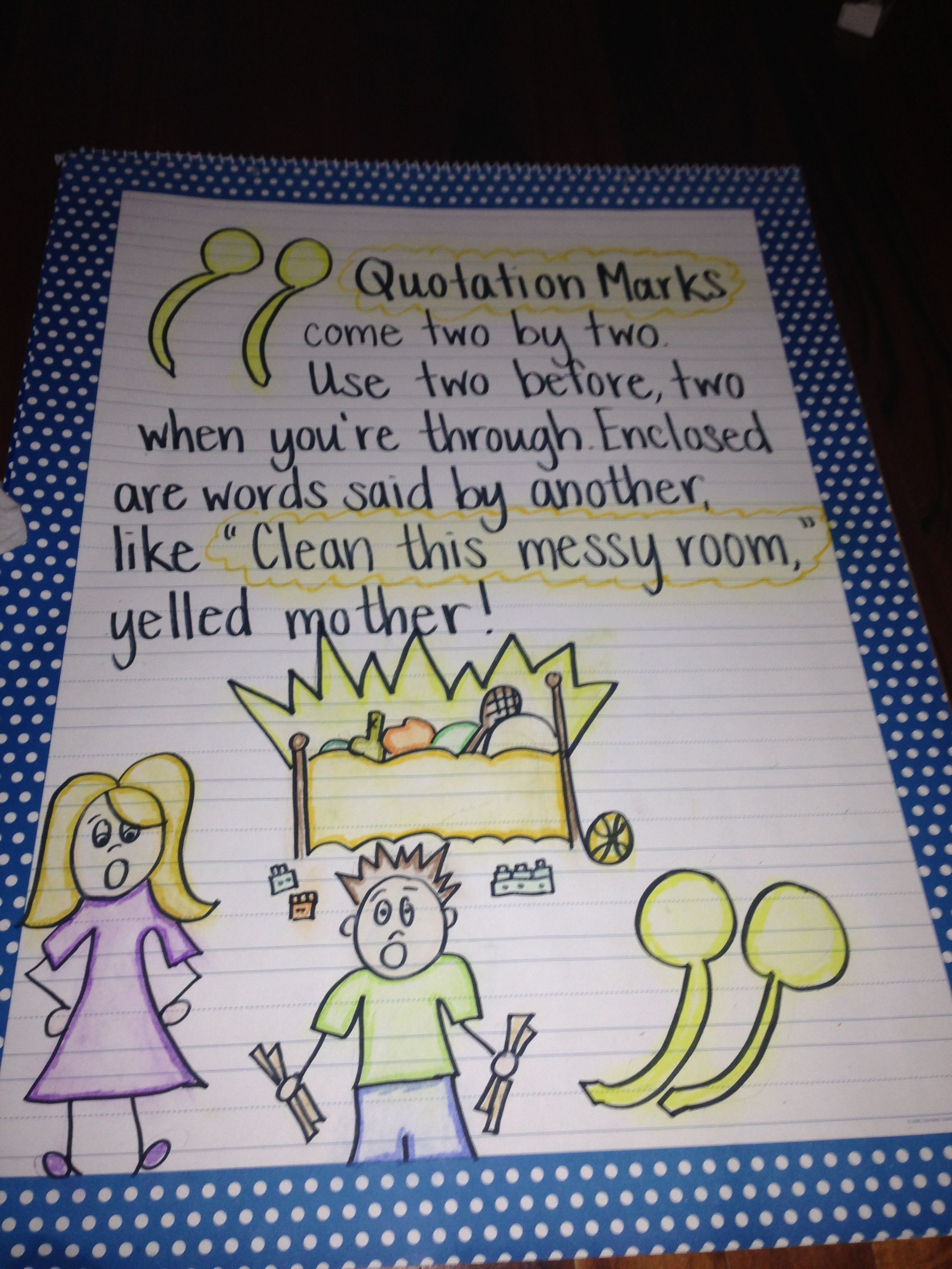 Quotation Mark Anchor Chart