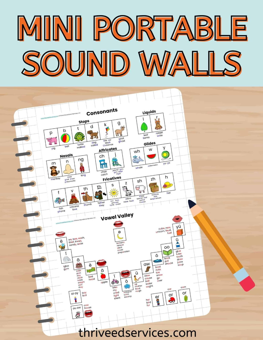 How To Switch Your Word Wall For A Sound Wall - Thrive Literacy Corner