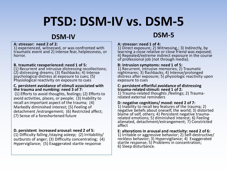 PTSD In DSM V Assessment Ptsd Symptoms Ptsd Ptsd