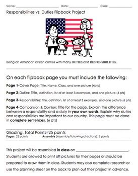Responsibilities Vs Duites Of Citizens Flip Book Project Flip Book Book Projects Constitution Day