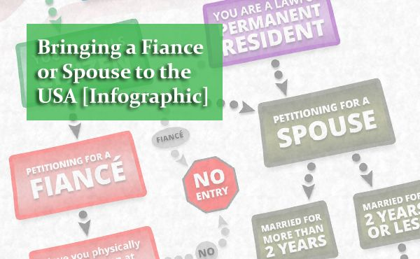 Bringing a Fiance or Spouse to the USA [Infographic