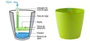 Macetas con reserva de agua o de autorriego