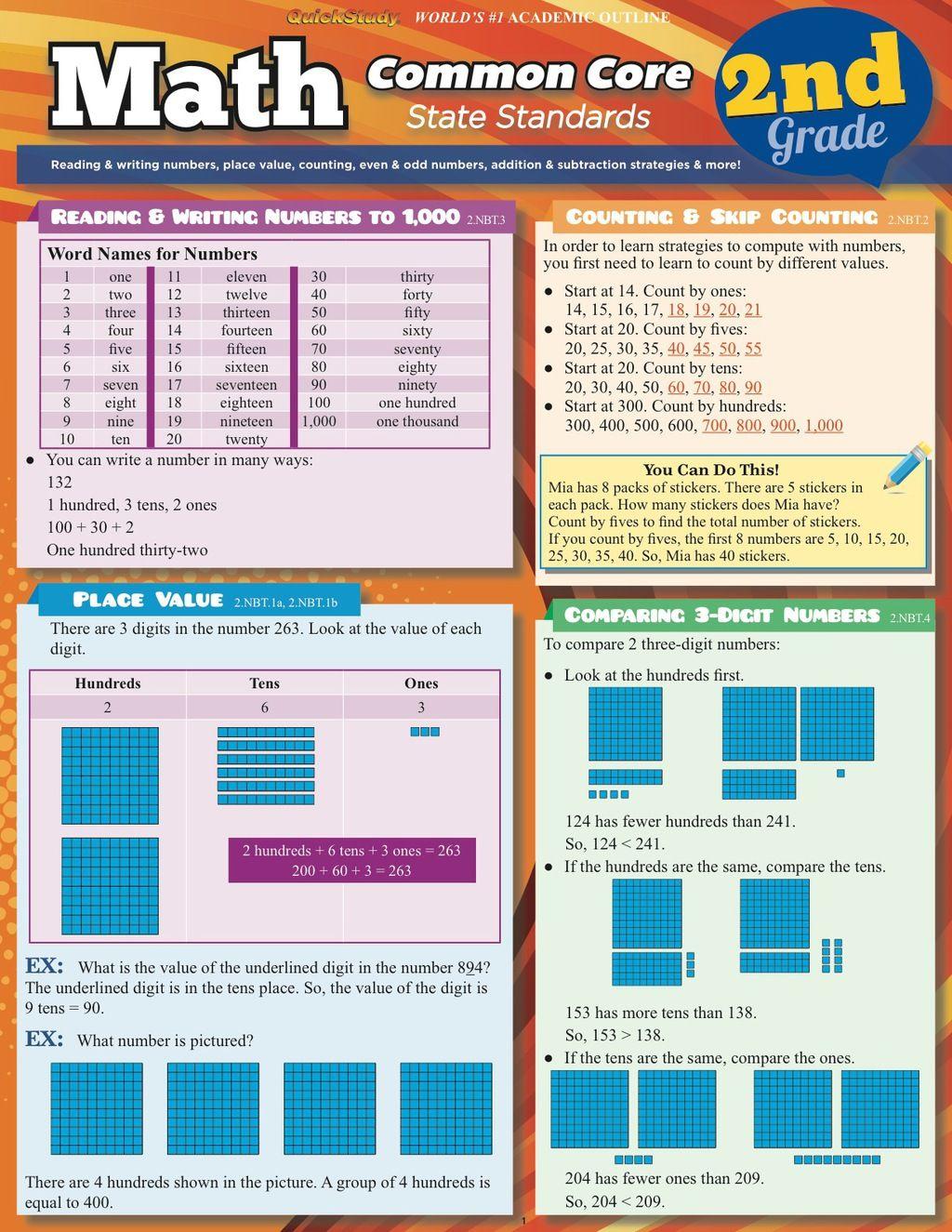 Quickstudy Math Common Core 2nd Grade Ebook Rental
