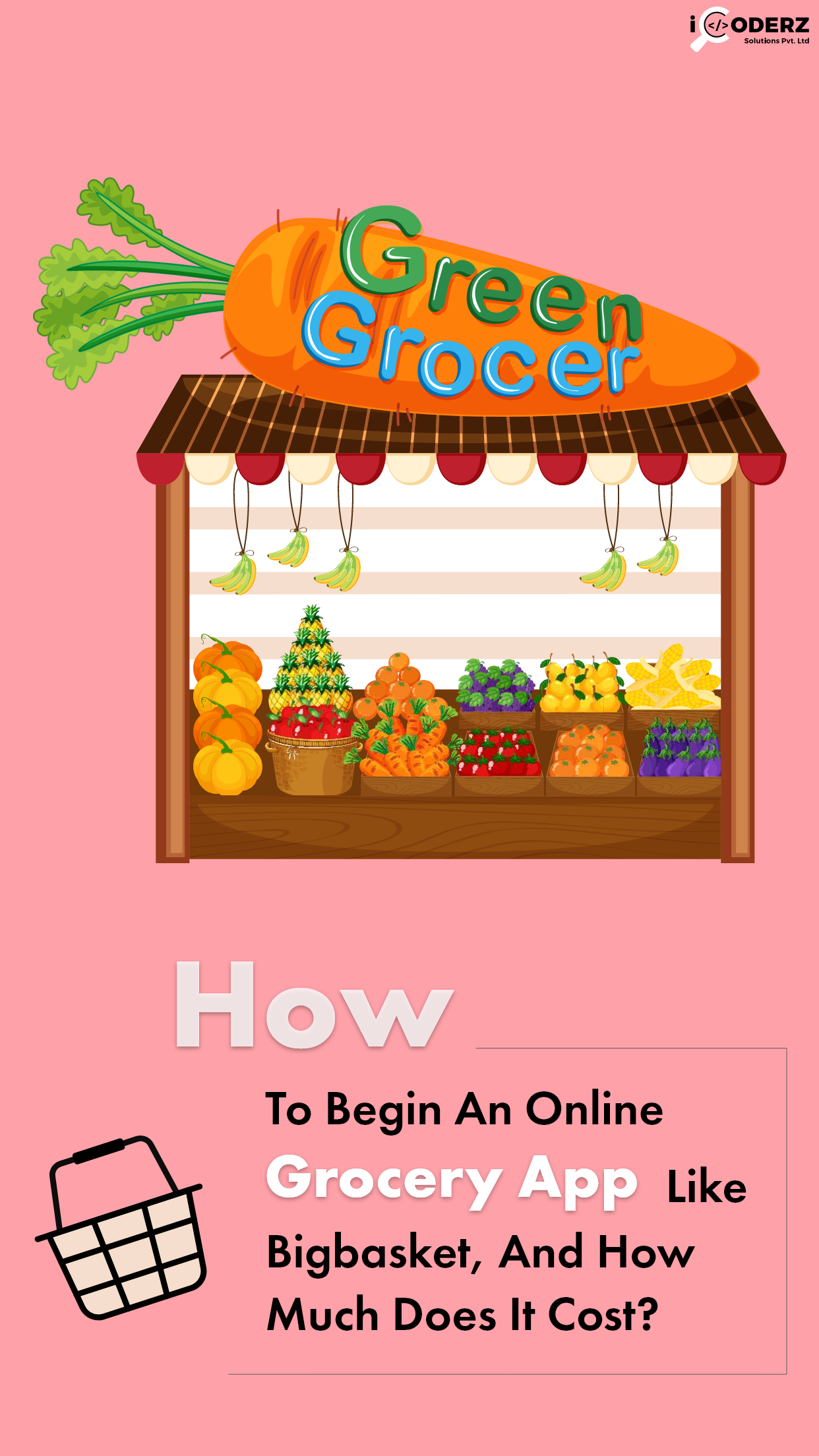 How Much Does it Cost to Build a Grocery App Like ...