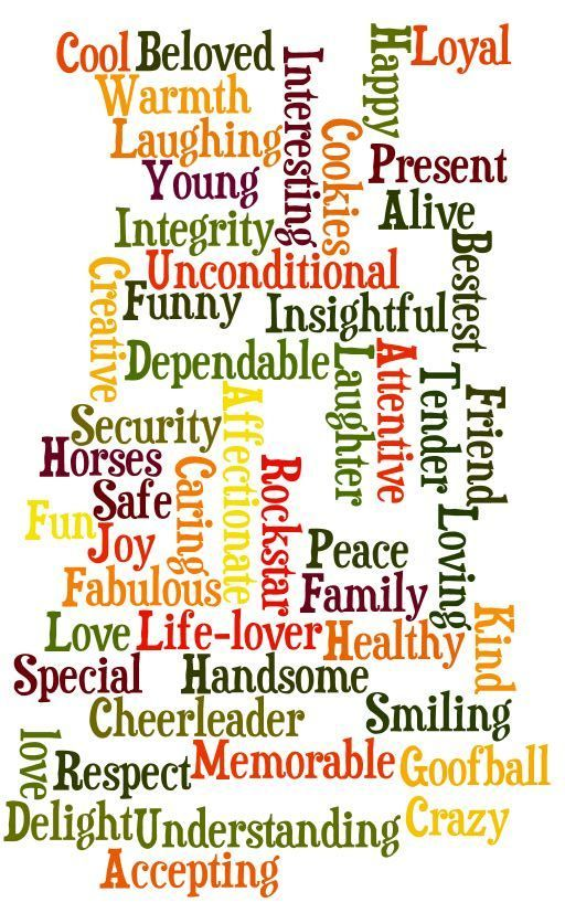 Adjectives To Describe My Mom : adjectives, describe, Words, Describe, Mother/Grand-Mother, Positive, Words,, Inspirational, Happy, Quotes