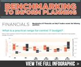 Competitor Benchmarking Analysis Templates   Tools   Pinterest ...