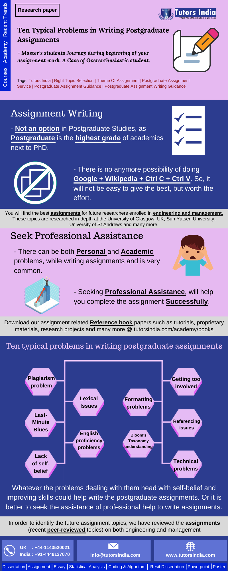 Popular masters article assistance professional home work proofreading service online