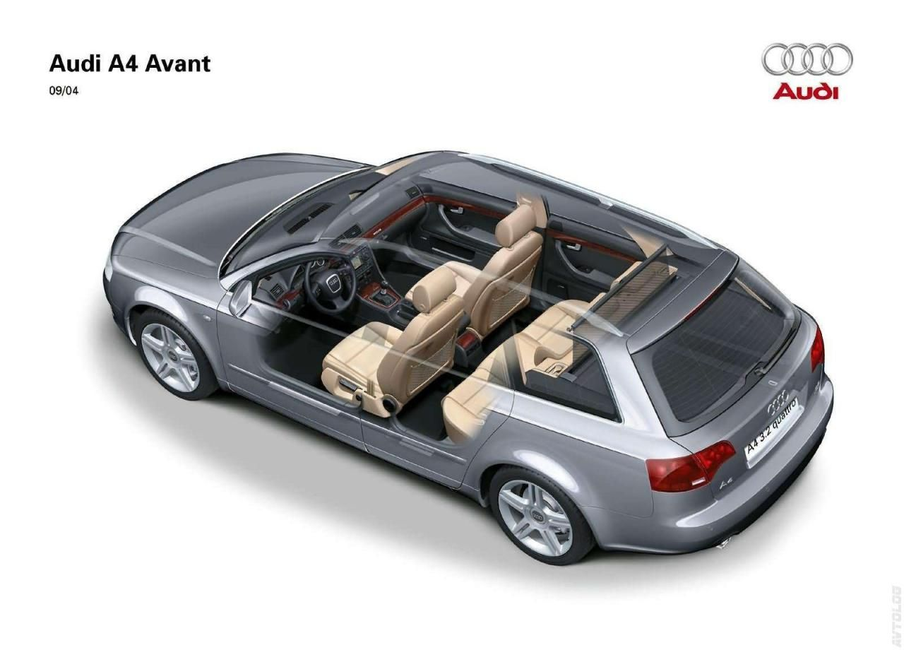 2005 Audi A4 Avant 3.2 quattro