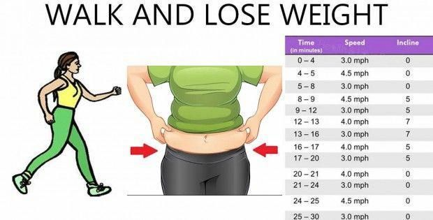 Fast weight loss health tips #looseweight <= | what\'s the fastest way to lose weight#weightlossjour...