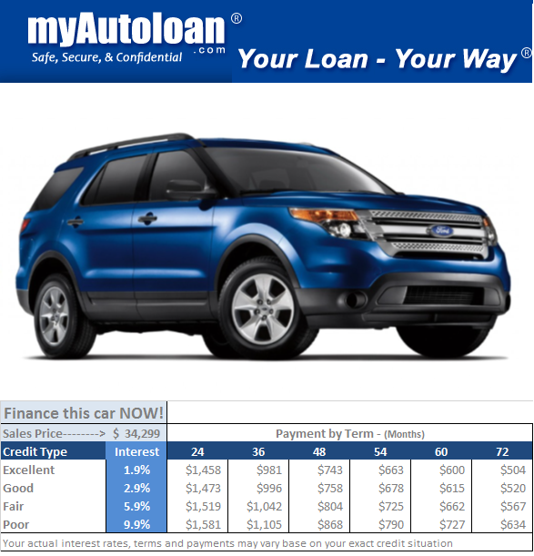 Ford Explorer Is A Great Value! Buy Yours Today And