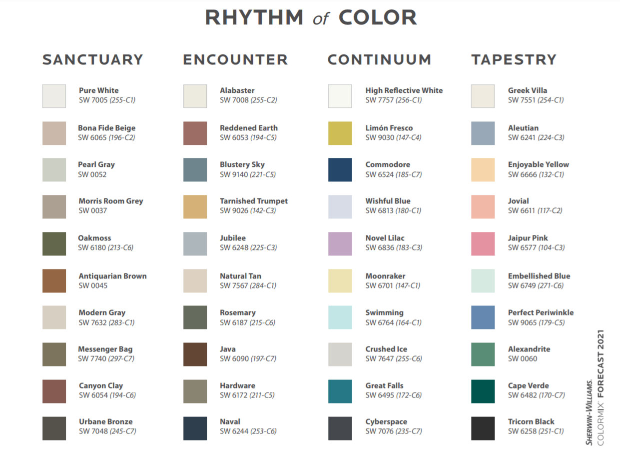 color forecast 2021 in 2020 color forecasting sherwin on paint color trends 2021 id=70771