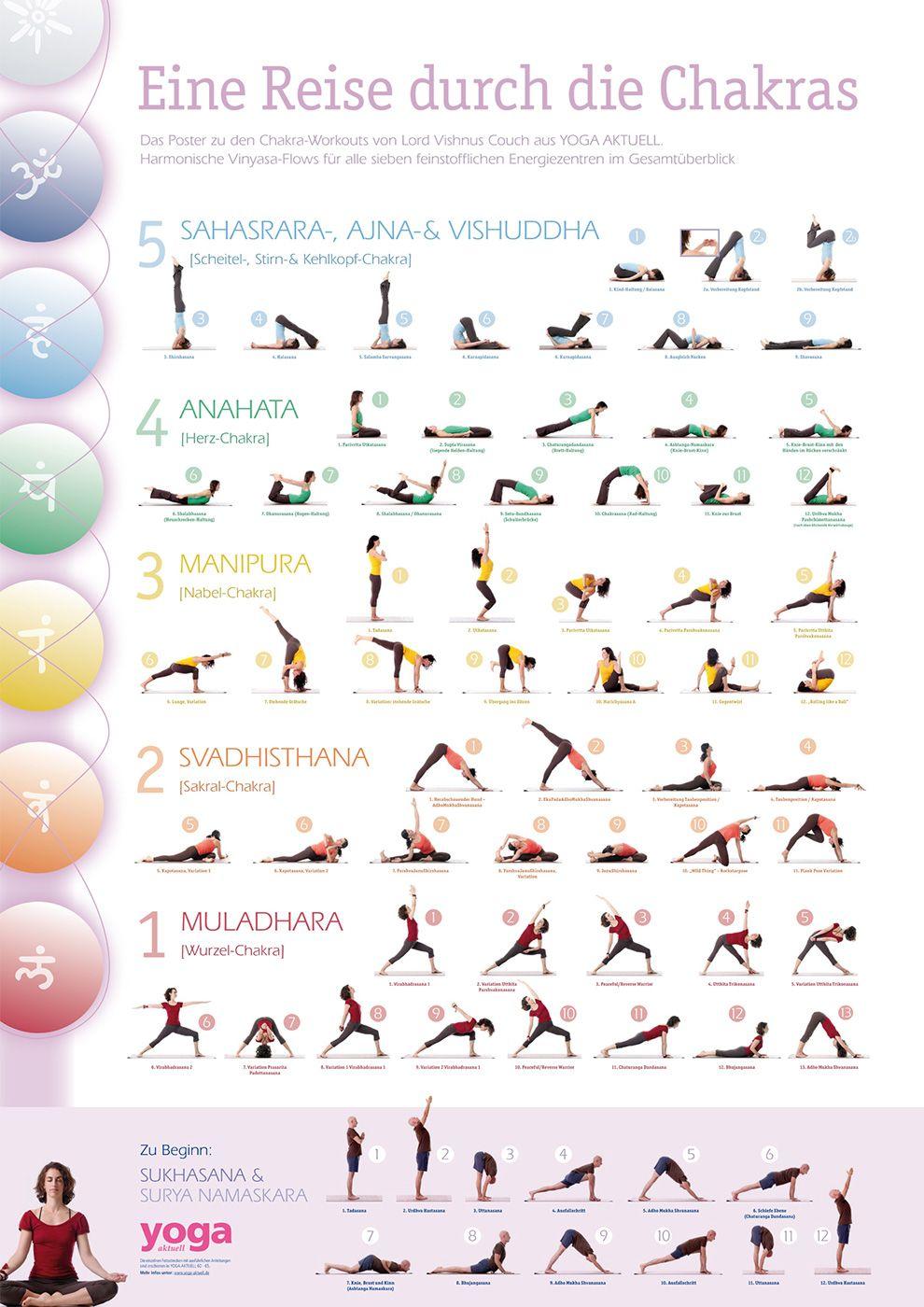 Chakra-Workout-Poster | Yoga-Zubehör, Yogamatten Und Yoga Chakra-Workout-Poster | Yoga-Zubehör, Yogamatten und Yoga Yoga vinyasa