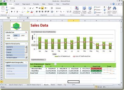 Free Excel  Dashboard Templates    Service Business