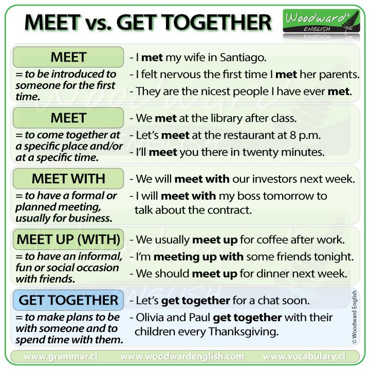 Meet Vs Get Together What Is The Difference Woodward English Modismos Ingleses Educacion Ingles Enseñanza De Inglés