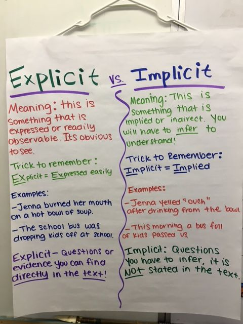 Explicit Vs Implicit Anchor Charts Teaching Classroom Education