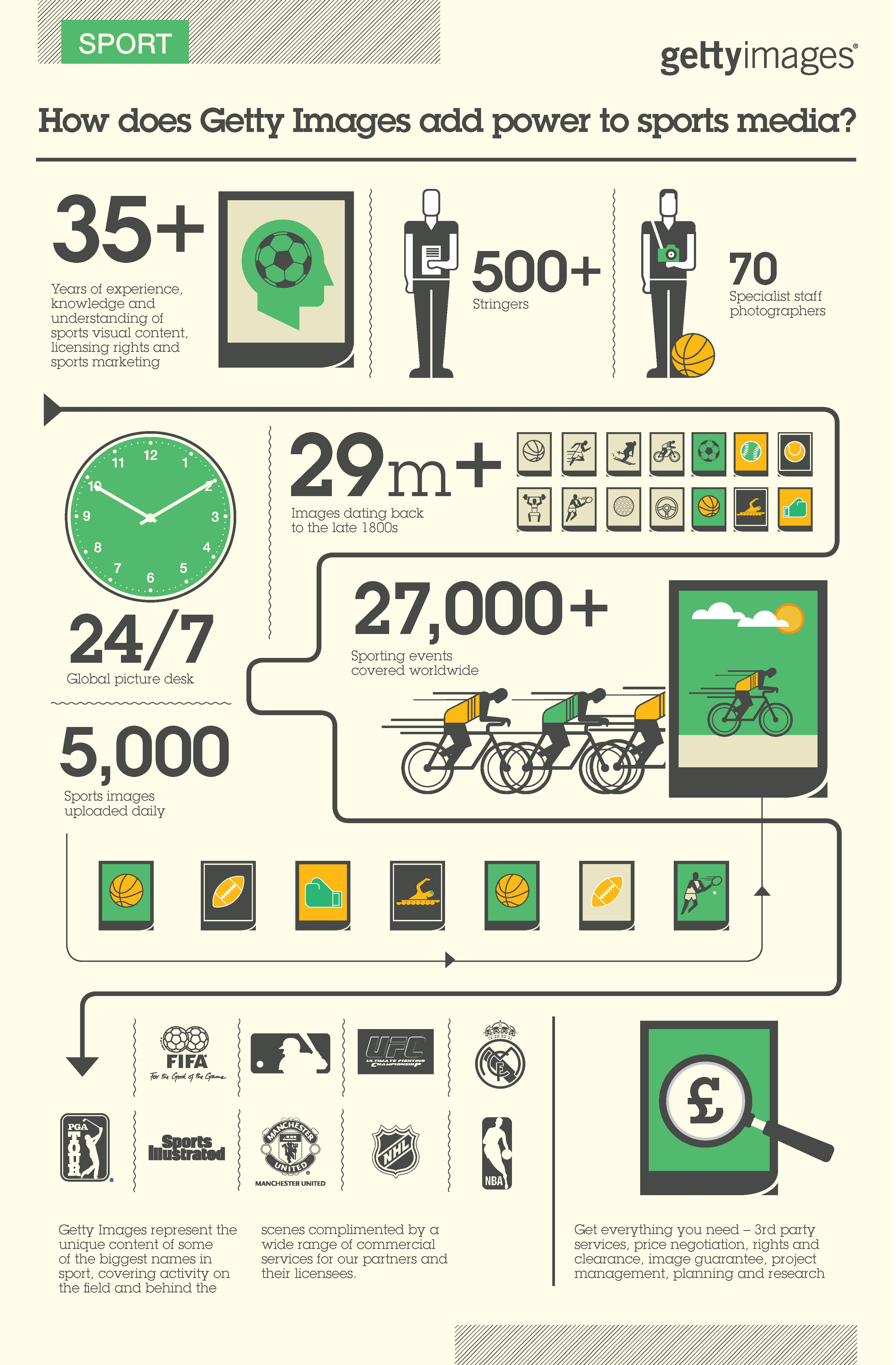 Infographic Sports Infocus Infographic Infographic
