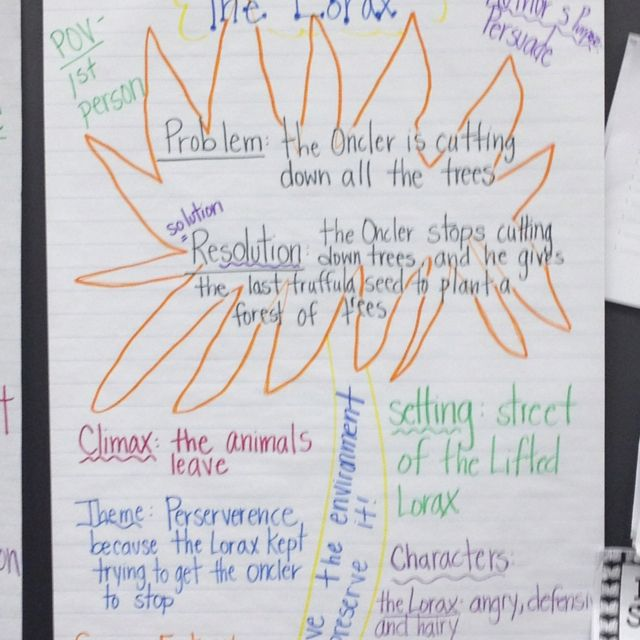 Story Elements Anchor Chart with The Lorax | literacy ideas | The lorax, Story elements