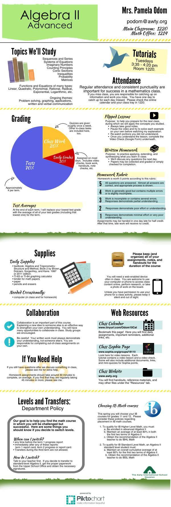 Alg II Syllabus | Piktochart Infographic Editor | Education | Maths
