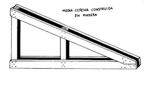 Resultado De Imagen Para Cerchas Madera Cerchas De Madera