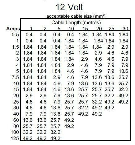 12v amp charts pinterest offroad jeeps and cars 12v amp greentooth Image collections