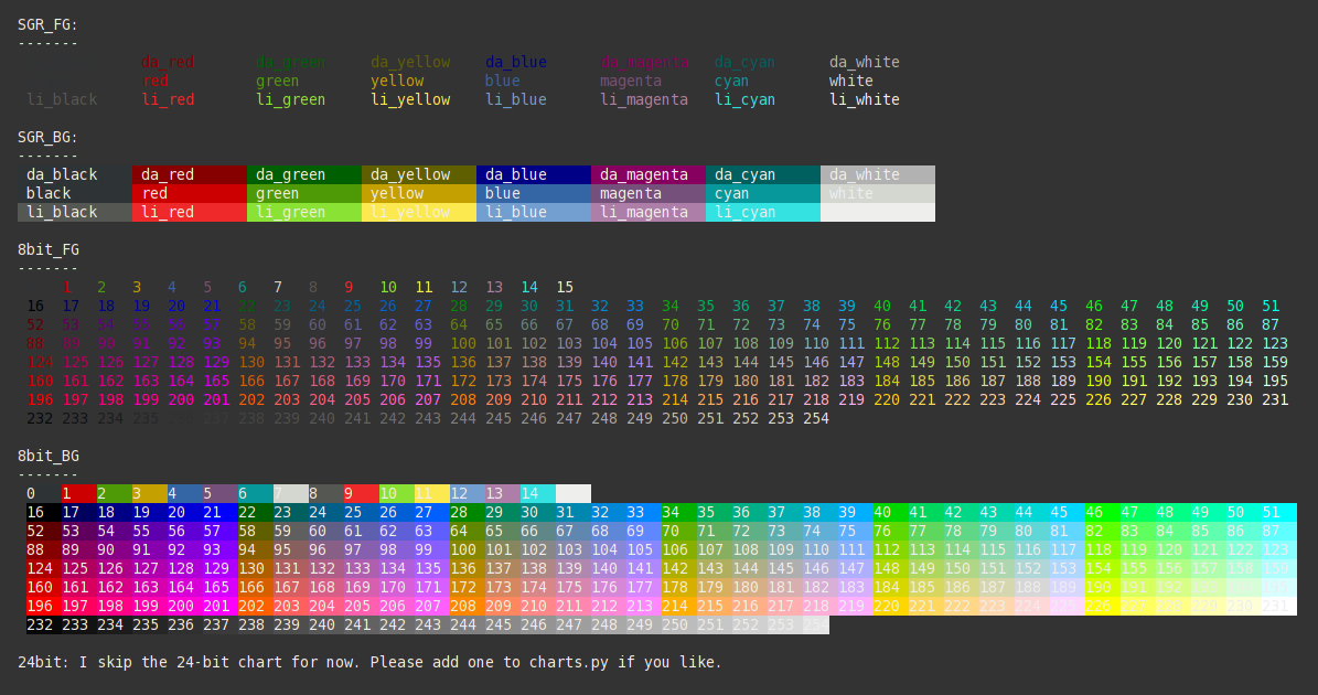 How To Print Colored Text In Terminal In Python Stack Overflow Stack Overflow Print Red Green Yellow