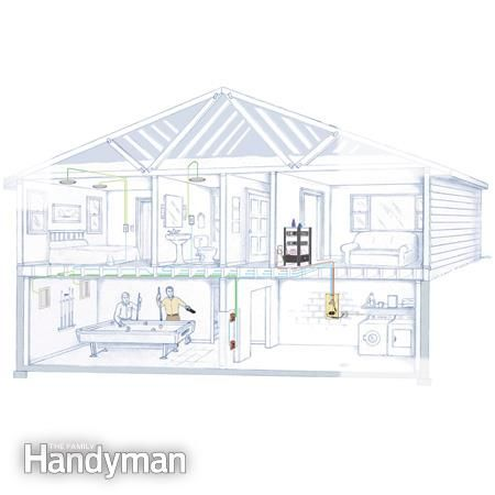 home audio installation install a whole house audio system home rh pinterest com Home Ethernet Wiring Diagram Home Stereo Wiring Diagrams