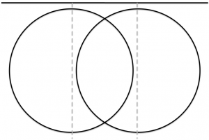 Venn diagram gcf foldable venn diagrams diagram and math printable venn diagram foldable ccuart Image collections