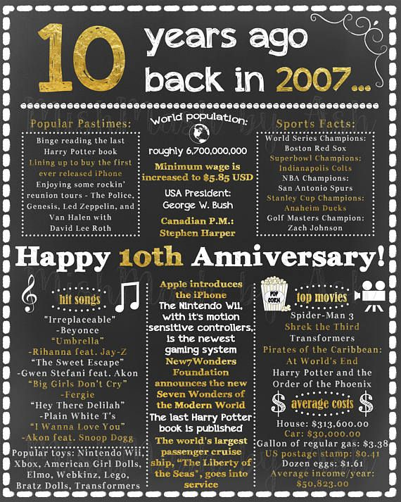 10th Anniversary Gift 10th Anniversary Poster 10th Wedding